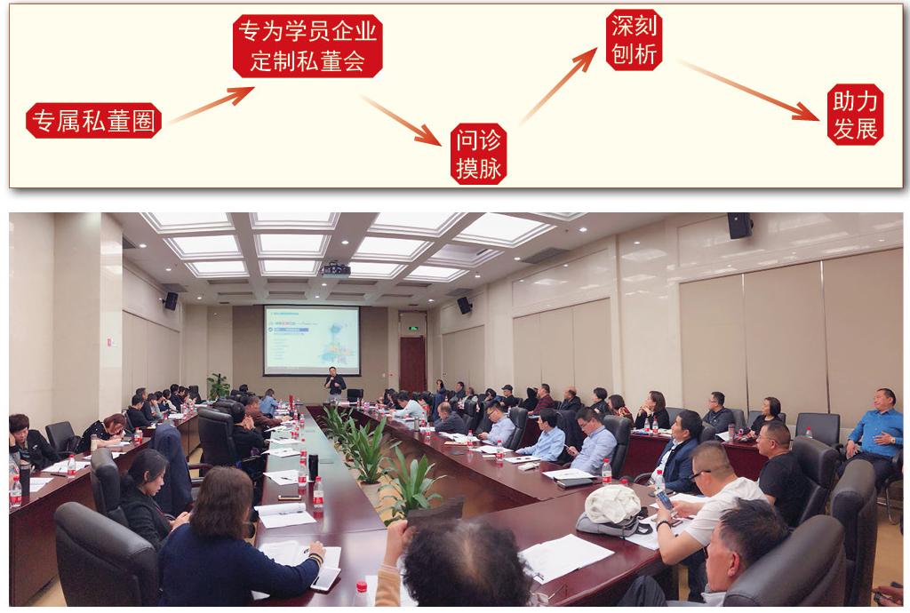北京大学领袖视野高端研修班